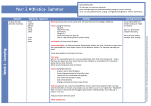 Athletics Year 2 - Summer
