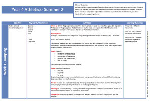 Athletics Year 4 Summer 2